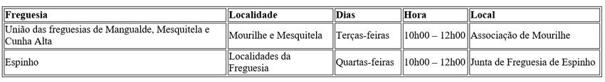 Tabela_locaisapoio_v2